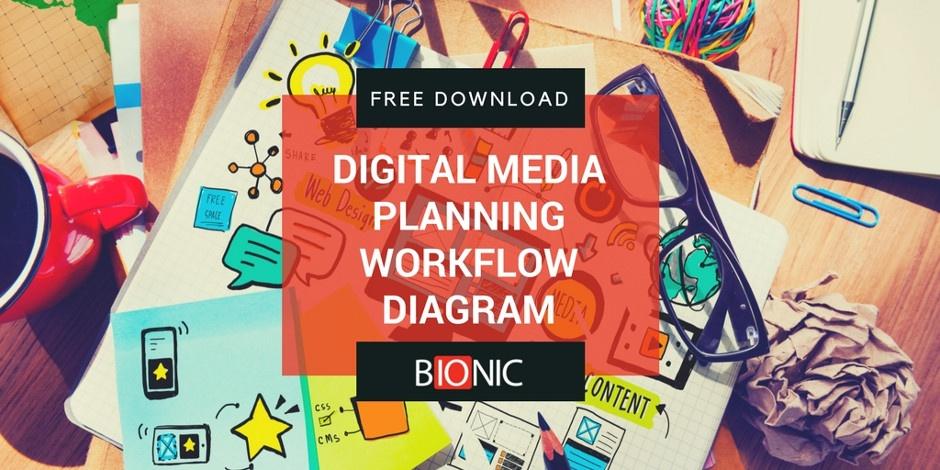 Digital Media Planning Workflow Diagram Download Header.jpg